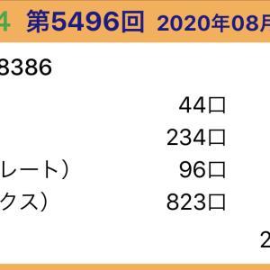 【ナンバーズ4】8月10日、5496回結果