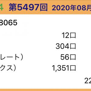 【ナンバーズ4】8月11日、5497回結果