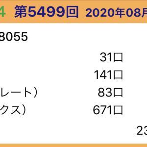【ナンバーズ4】8月13日、5499回結果