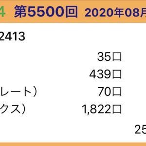 【ナンバーズ4】8月14日、5500回結果