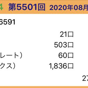 【ナンバーズ4】8月17日、5501回結果、ニアピン2つ!