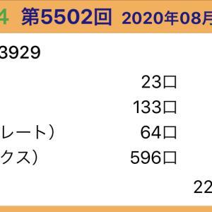 【ナンバーズ4】8月18日、5502回結果