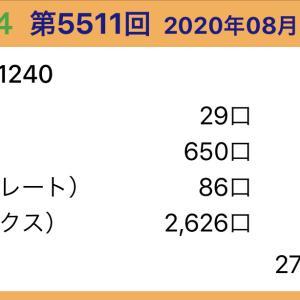 【ナンバーズ4】8月31日、5511回結果 ニアピン3つ