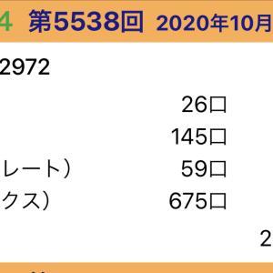 【ナンバーズ4】10月7日、5538回結果、初当選!