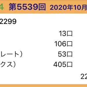 【ナンバーズ4】10月8日、5539回結果