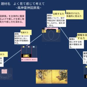 風神雷神2019タブレット活用1