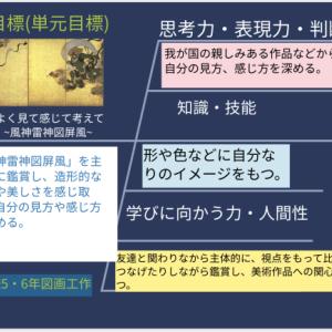風神雷神2019タブレット活用2 目標