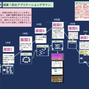 提案!アプリケーションデザイン