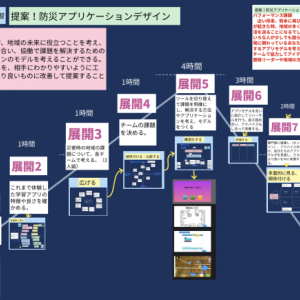 提案!防災アプリケーションデザイン2020
