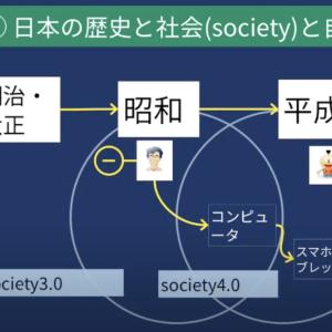 「未来の世界(Sciety5.0)」へつなぐ導入
