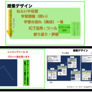 熊大情報研ロイロ活用3 授業デザイン