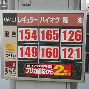 先週末のガソリン価格