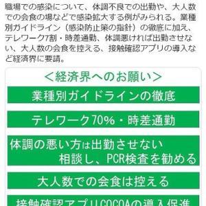 「テレワーク7割の推進を」西村大臣が経済界に再要請 時差通勤や接触確認アプリの活用も