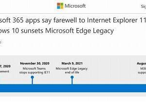 「Internet Explore 11(IE 11)」で「Microsoft 365」を使えるのは2021年8月17日まで