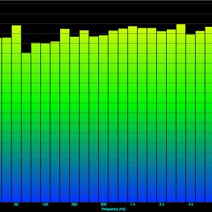 Alpair12p&Ver.6.1の測定・試聴