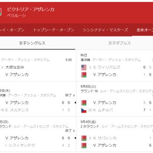 大坂なおみ 99.9%優勝する