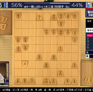 藤井聡太順位戦B1組