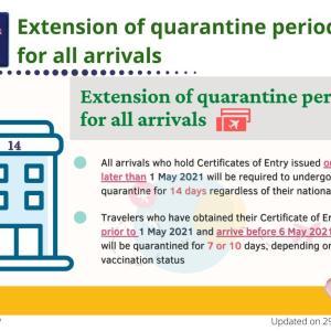 タイ入国後の隔離期間が14日に戻ります。