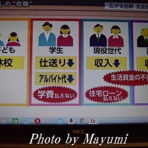 Cool TVでイタリア(海外)から日本のテレビを見ています♪