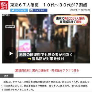 東京のコロナ感染者数急増の理由・・・見舞金10万円欲しさ?パンデミックはこうして作られる!