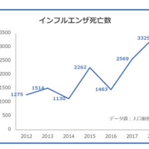 【ニュース】(記事)新型コロナの関連