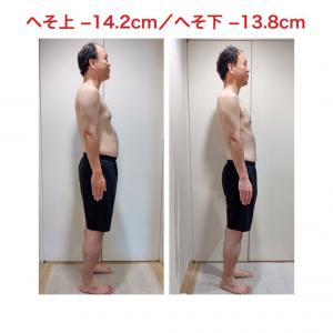 ボーテ賞 男性 体重▲11.7kg 体脂肪▲9.8%