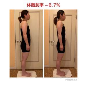 ボーテ賞 女性 体重▲5.0kg