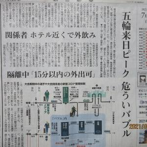 東京五輪の不運