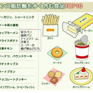ダイエットと健康に役立つ情報