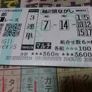 本紙藤本の的中馬券・MCS2019