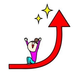 短い時間で大きな成果を上げる本質思考力