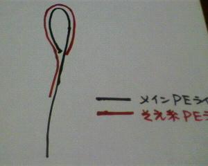 コマセマダイ釣り攻略法 −リールの道糸の先端部分編−