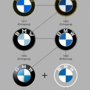 BMW  新しいロゴ!