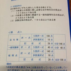 行政書士試験 合格