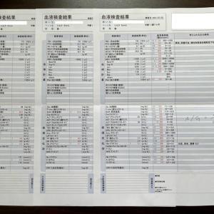 ★経過報告(7/4 投与59日目 投与残:25日)