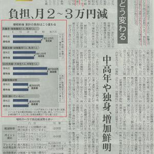 カウントダウン「消費税10%」(#^.^#)