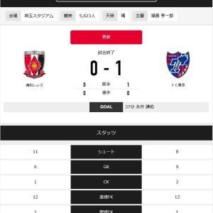 Jリーグ第29節★浦和vsFC東京