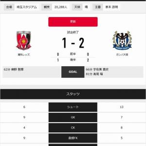 Jリーグ第28節★浦和vsG大阪