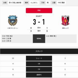 Jリーグ第33節★浦和vs川崎