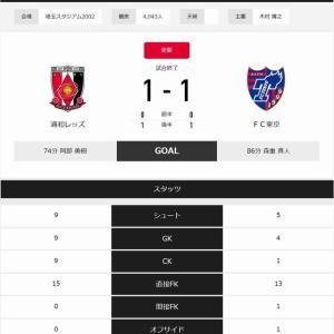Jリーグ第1節★浦和vsFC東京