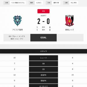 Jリーグ第12節★浦和vs福岡
