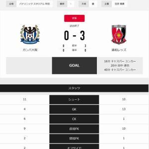 Jリーグ第14節★浦和vsG大阪