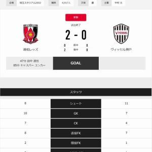 Jリーグ第15節★浦和vs神戸