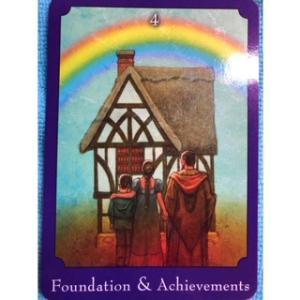 女神の言霊~Foundation & Achievements 基盤と達成~