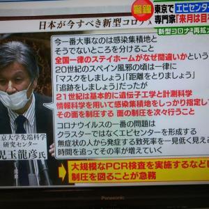 新型コロナ再拡大の危機東京でエピセンター(震源地)が発生