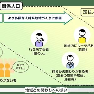地域外から 地域再生を支援する「関係人口」/奈良新聞「明風清音」第62回