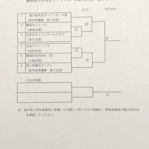 静岡県小学生女子ソフトボール新人大会 組合せ!