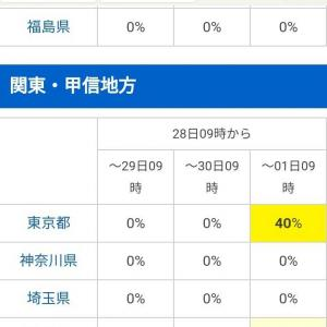 気になる台風情報 東京都暴風域に入る確率40%