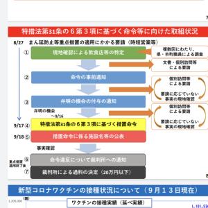 【知事記者会見資料(9月16日)】