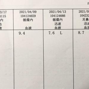 入院日記2021  番外編②  テタニー